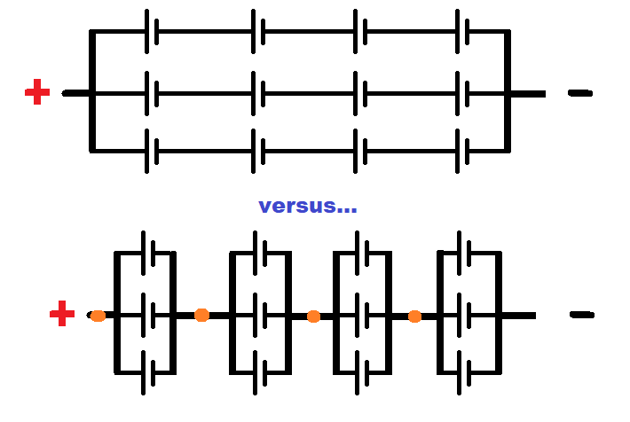 Series first or parallel.png