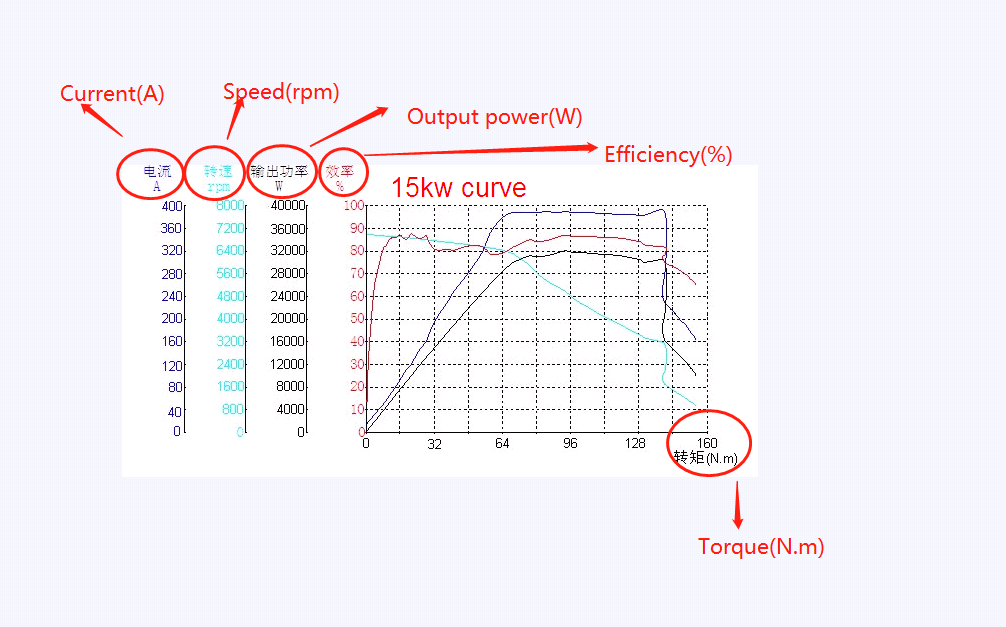 15kw+curve.png