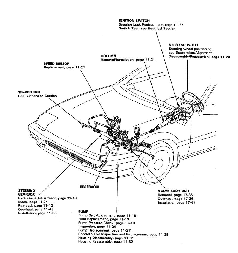 Power steering diagram.JPG