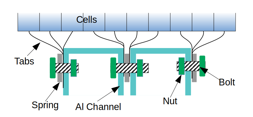Cell_Connections.png