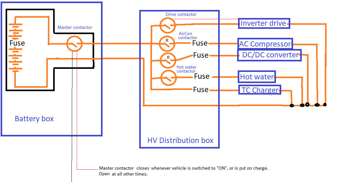 HV distribution rev 1.png