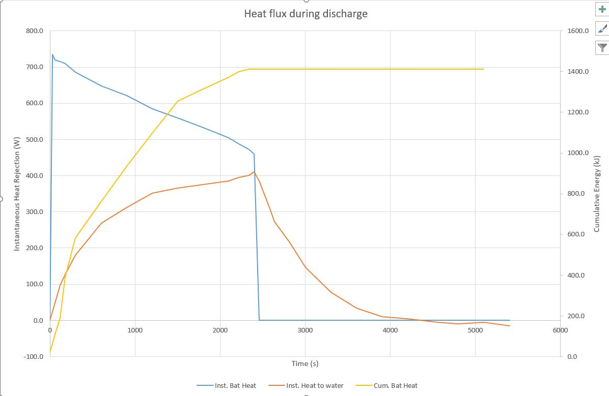 Tesla pack water heat flux.JPG